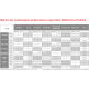Matrice des combinaisons protocolaires industrielles supportées netTAP 50 / Références Produits