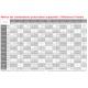Matrice des combinaisons protocolaires industrielles supportées - netTAP 100 / Références Produits
