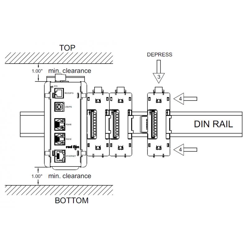 solution de r u00e9gulation pid   le modular controller csmstrv2