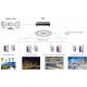 optimisation réseaux électriques