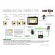 Architecture écran industriel IHM – contrôle/commande – G308A