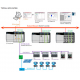 Application type mdoule de communication Profibus DP pour automates Rockwell ControlLogix