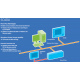 Architecture type automate industriel VersaMax Nano et Micro en liaison avec un SCADA