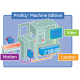 Plateforme logicielle Proficy Machine Edition (PME)
