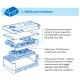 Choix du hardware pour ordinateur industriel PACSystems RXi iPC - GE Intelligent Platforms