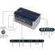 Ordinateur industriel RXi Industrial PC - GE Intelligent Platforms