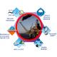 Automate PAC8000 pour environnements extrêmes - GE Intelligent Platforms
