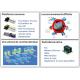 Le contrôleur renforcé PAC8000 - GE Intelligent Platforms