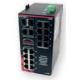 Switch Ethernet SLX managé Sixnet