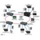 Exemple topologie N-Ring propriétaire avec switches industriels managés et radio Wi-Fi