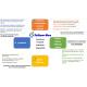 Solution de suivi de production - suivi TRS avec management visuel et repoting intégré... Follow-Bee